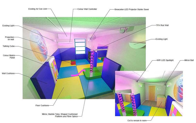 Room Design Visual